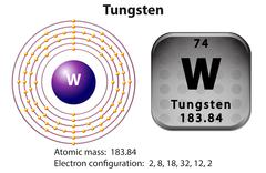 Symbol and electron diagram for Thungsten - stock illustration