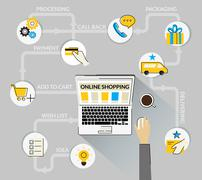 Infographic concept of purchasing product via internet, online shopping and Piirros