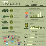 Army military forces informatics report banner Stock Illustration