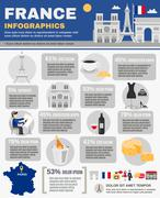 France Infographic Set Piirros