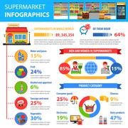 Supermarket Infographics Set Stock Illustration