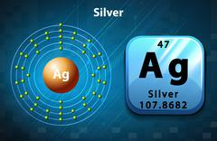 Symbol and electron diagram for Silver - stock illustration