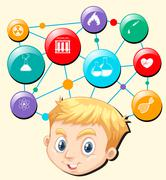 Boy head and science symbols Stock Illustration