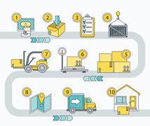 Transport Logistics Parcel Delivery - stock illustration