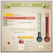 Helium infographic. - stock illustration