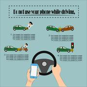Stock Illustration of Danger, Do not use your phone while driving, Illustration vector design.