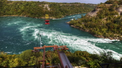 4K UltraHD Timelapse of the Whirlpool Rapids in Niagara Falls - stock footage