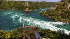 4K UltraHD Timelapse of the Whirlpool Rapids in Niagara Falls Stock Footage