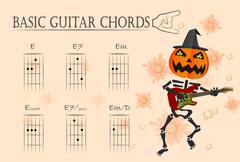 Basic guitar chords ,Vector illustration Stock Illustration