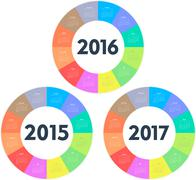 Stock Illustration of Circle calendar for 2015 2016 2017 years