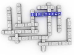 3d image Infection word cloud concept Stock Illustration