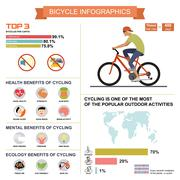 Stock Illustration of Cycling bicycle infographics with elements and statistic. Vector illustration in