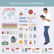 Stock Illustration of Education infographic. Symbols and design elements. Student read a book