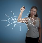 Stock Illustration of Performance Marketing