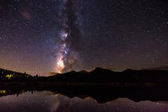 Milky Way Reflection in Lily Lake Colorado Landscape Stock Photos