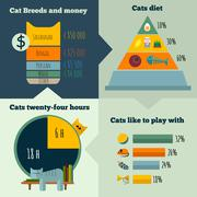 Vector flat cats life infographic - stock illustration
