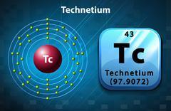Symbol and electron diagram for Technetium Stock Illustration