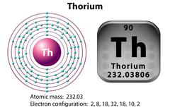 Symbol and electron diagram for Thorium Stock Illustration