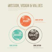 Grunge Dirty Mission, Vision and Values Diagram Schema Infographic - stock illustration