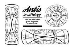 Antis in astrology. Stock Illustration