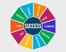 Stock Illustration of Success infographic Chart graphic