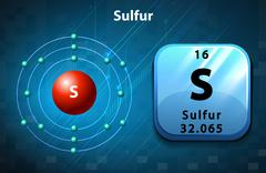 Symbol and electron diagram for Sulfur - stock illustration