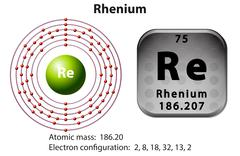 Symbol and electron diagram for Rhenium Stock Illustration