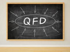 Quality Function Deployment - stock illustration