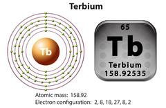 Symbol and electron diagram for Terbium - stock illustration