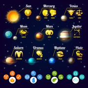 Zodiac Infographics Set - stock illustration