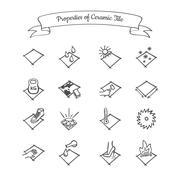 Stock Illustration of Properties of Ceramic Tile