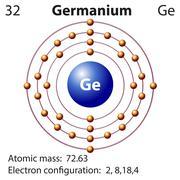 Symbol and electron diagram for Germanium Stock Illustration