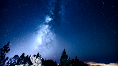 Milky way. Time lapse. 4K Resolution Stock Footage