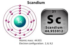 Symbol and electron diagram for Scandium - stock illustration
