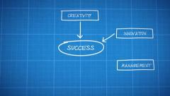 Diagram - Success - blueprint Stock Footage