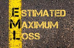 Business Acronym EML as ESTIMATED MAXIMUM LOSS - stock illustration
