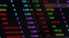 4k footage display of Stock market quotes On-screen tablet - stock footage