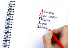 Acronym AUDIT as Accounting, Understanding, Diligence, Inquiry, Training. Han - stock photo