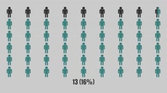 Infographics, people in 6 rows Stock Footage