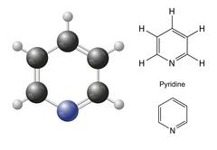 Structural chemical formulas and model of pyridine molecule Stock Illustration