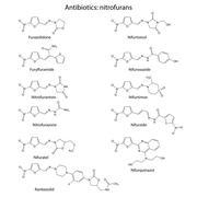 Nitrofurans - chemical structures of antibiotics - stock illustration