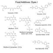Food dyes - structural chemical formulas of food additives Stock Illustration