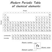 Periodic table of chemical elements Stock Illustration