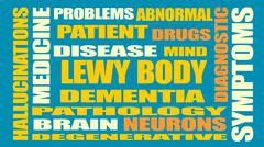 Lewy body dementia relative words list - stock illustration