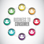 Stock Illustration of business to consumer connections sign concept