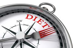 diet the way indicated by concept compass - stock illustration