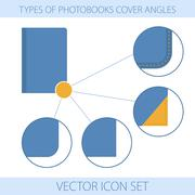 Icons of type a photobooks cover angles Stock Illustration