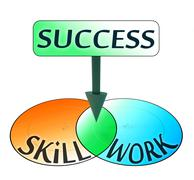 Stock Illustration of success comes from skill and work
