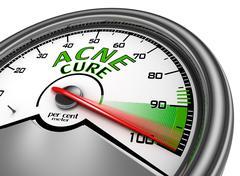 Acne cure conceptual meter indicate maximum - stock illustration
