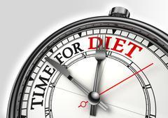 diet time concept clock - stock illustration